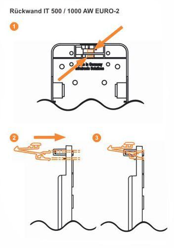 Schnapper für alle Spendersysteme Euro-2 Montage Anleitung