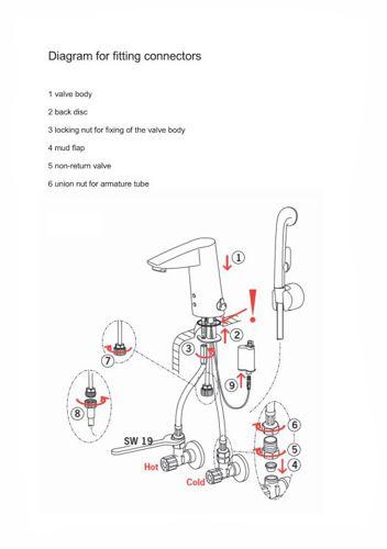 Armaturen  Englische Schema Armaturenanschluss