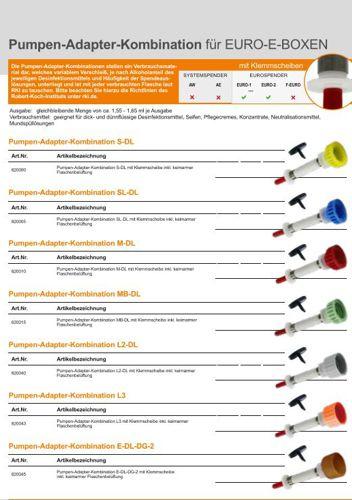 Spendersysteme Pumpen-Adapter-Kombinationen Übersicht