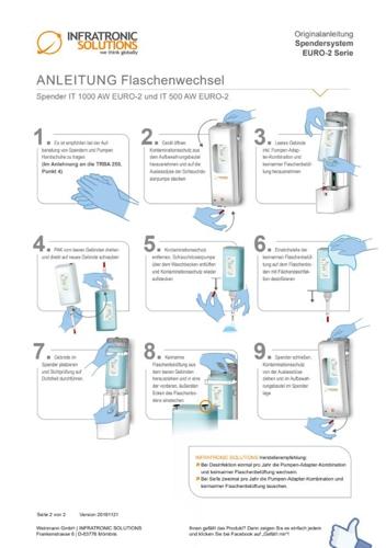 Spendersysteme Euro-2 Serie  Anleitung Flaschenwechsel
